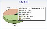 скрипт статистики сайта